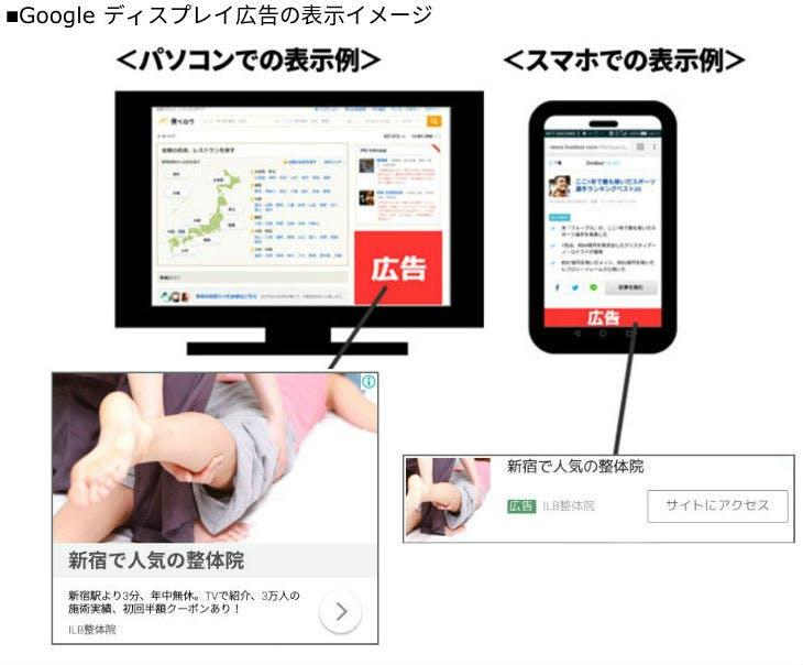 Google広告 ディスプレイ